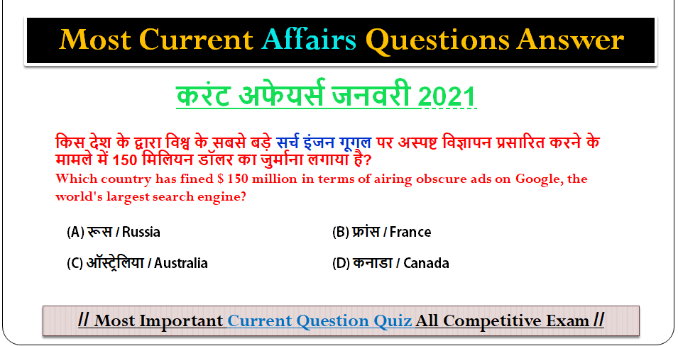 Best Most Imporatant Current Gk Questions Answer 2021
