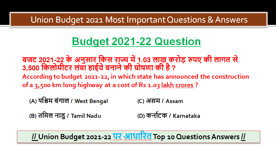 Union Budget 2021 Top Important Questions & Answers Quiz