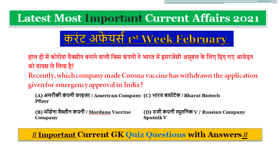 Today Most Important Current Affairs 1st Week February 2021