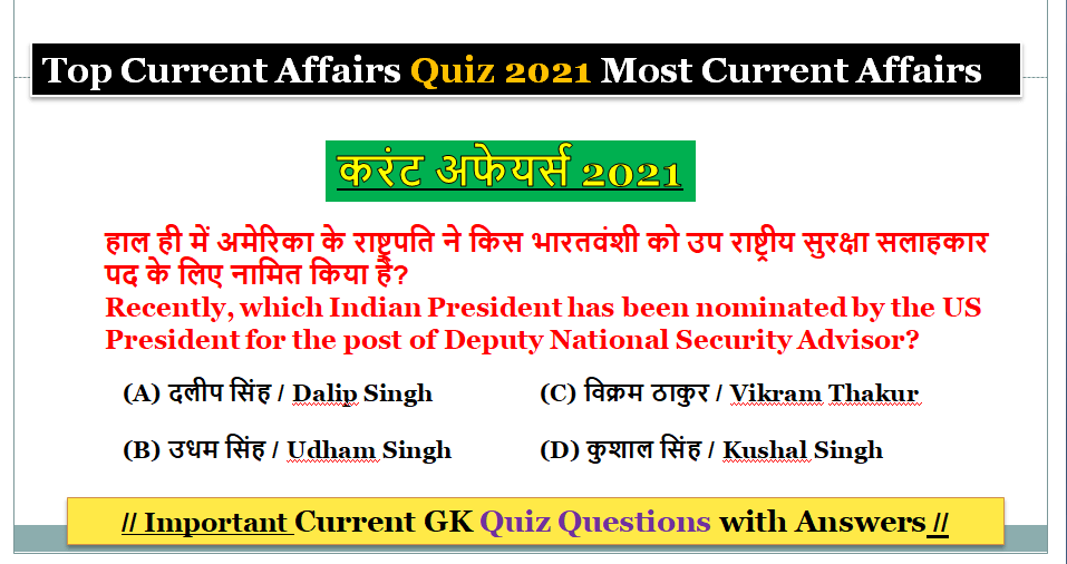 Top Current Affairs Quiz 2021- Most Current Affairs Today